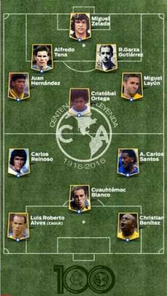 once-ideal-del-america
