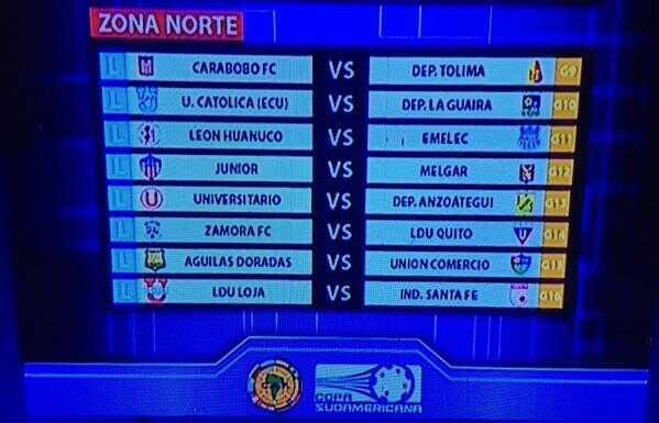 Copa Sudamericana Enfrentamientos