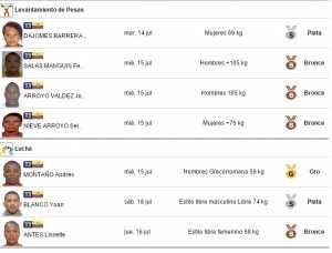 Medallas Ecuador 3