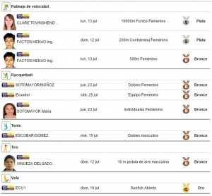 Medallas Ecuador 4