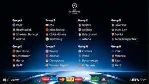 Cuadro UCL (UEFA)