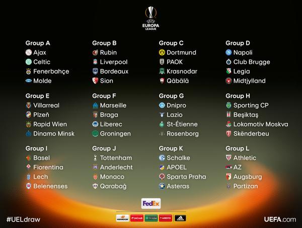 Europa League Grupos