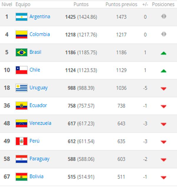 Rankin-Agosto-2015-CONMEBOL