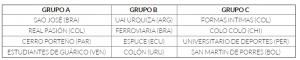 Grupos copa libertadores femenina