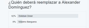 Encuesta Alexander Domínguez