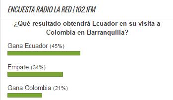 Encuesta Colombia Ecuador