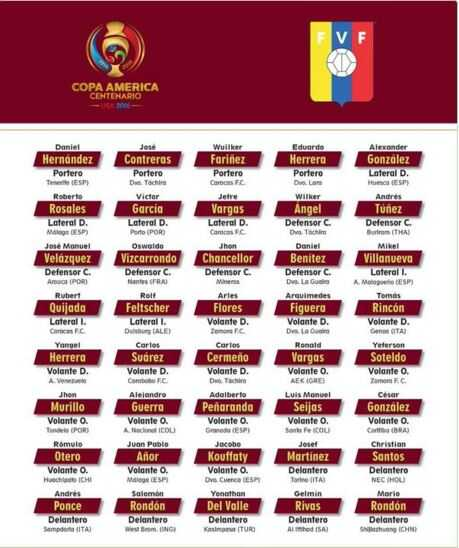 Lista convocados venezuela