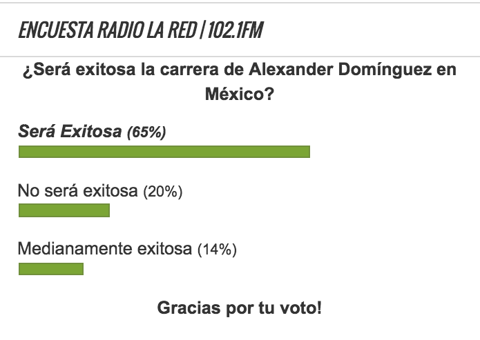 Encuesta Domínguez