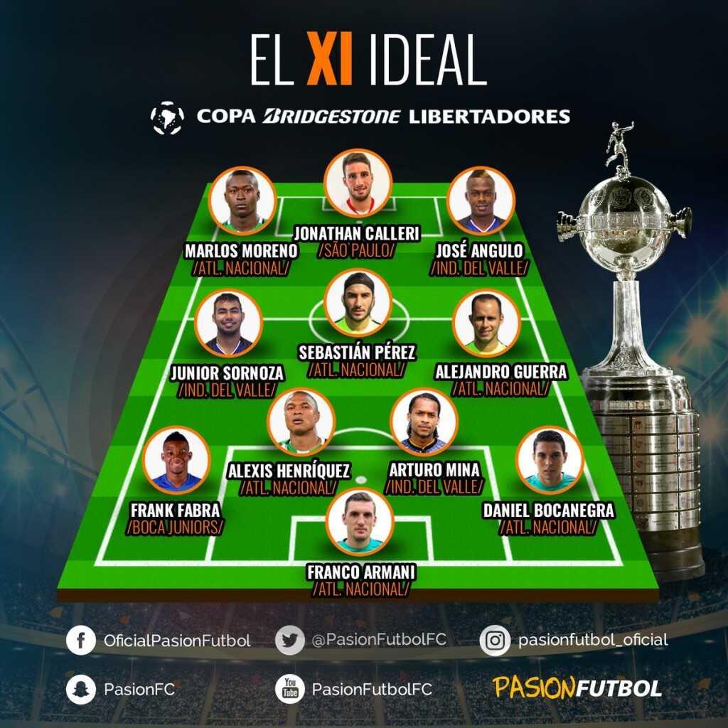 11 ideal de la Copa Libertadores 2016