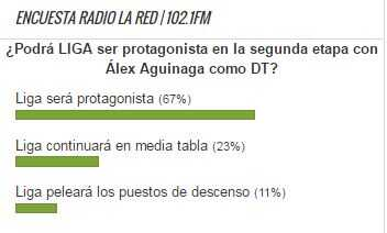 Encuesta Aguinaga