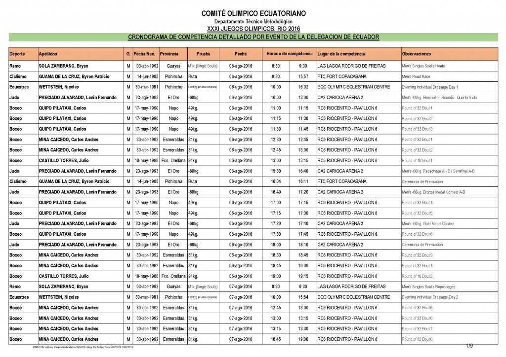 Calendario detallado RIO2016_Página_1