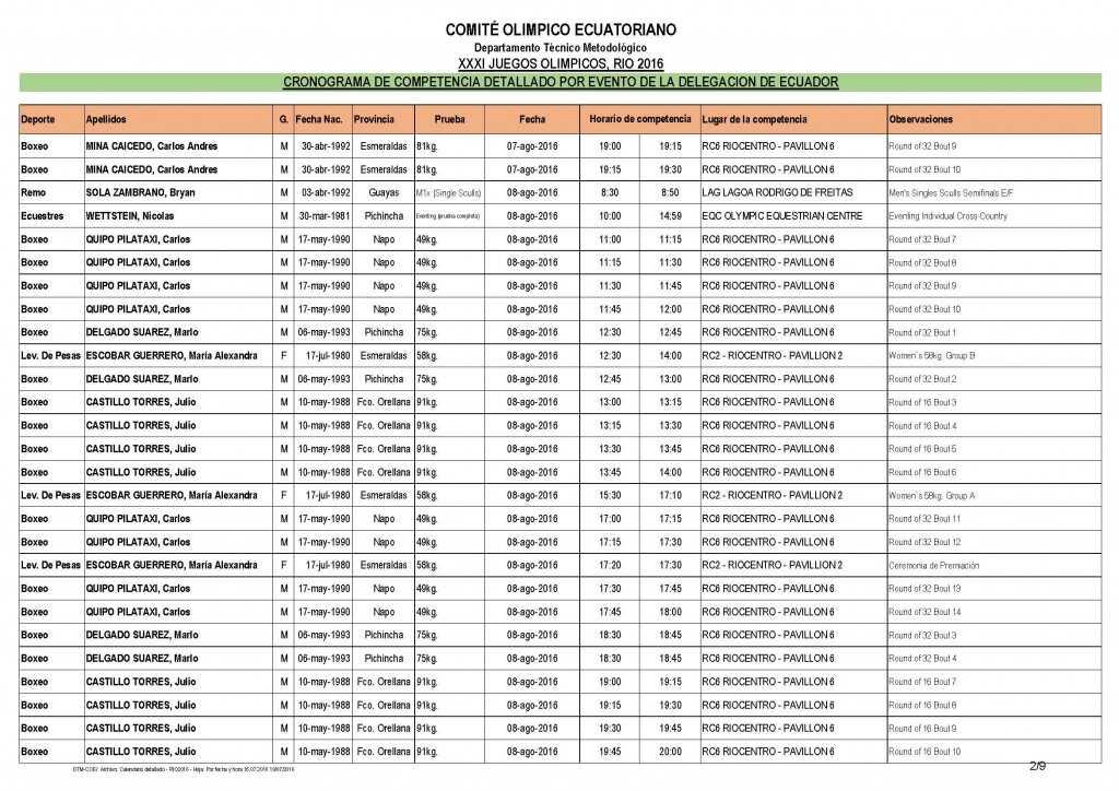 Calendario detallado RIO2016_Página_2