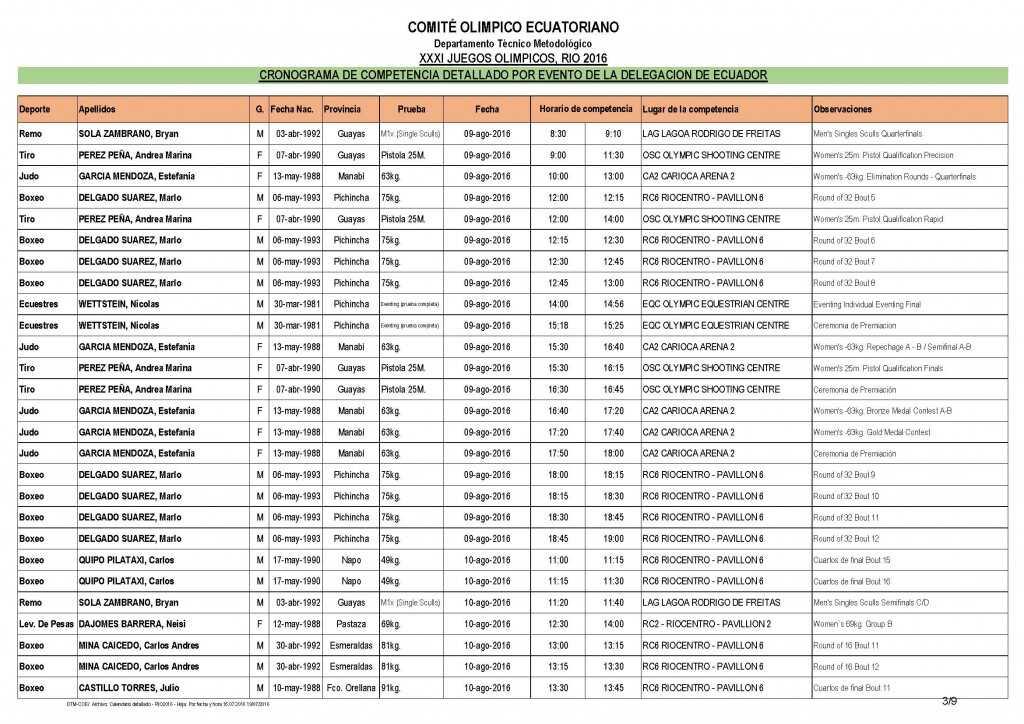 Calendario detallado RIO2016_Página_3