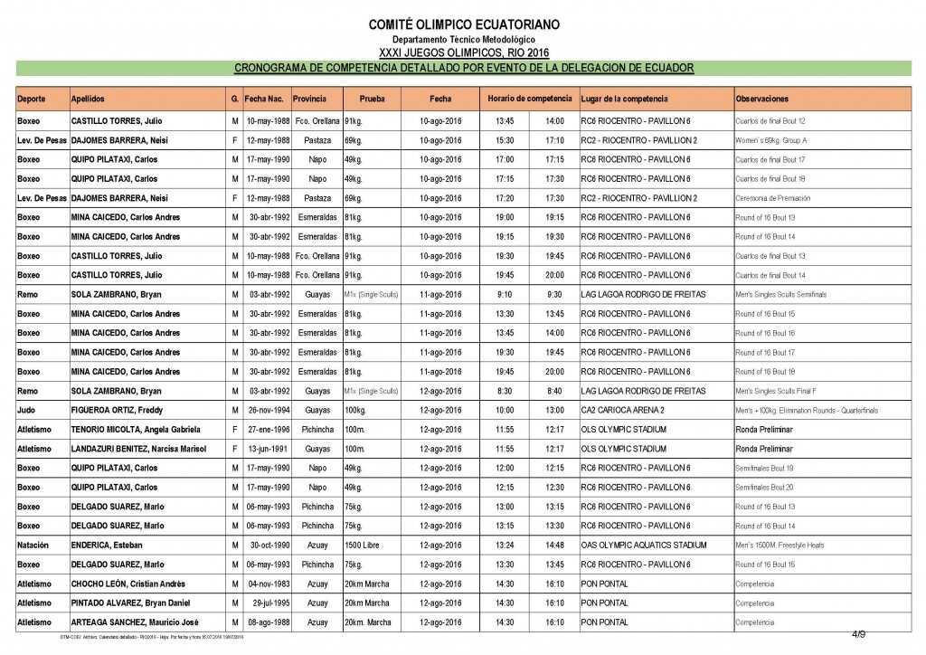 Calendario detallado RIO2016_Página_4