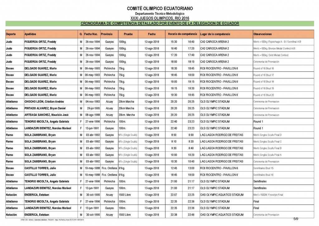 Calendario detallado RIO2016_Página_5