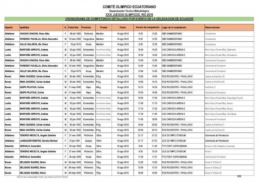 Calendario detallado RIO2016_Página_6
