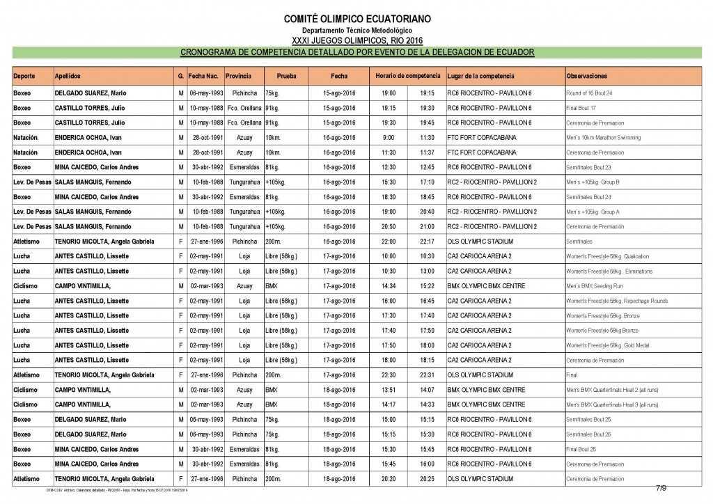 Calendario detallado RIO2016_Página_7