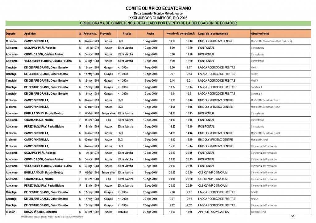 Calendario detallado RIO2016_Página_8