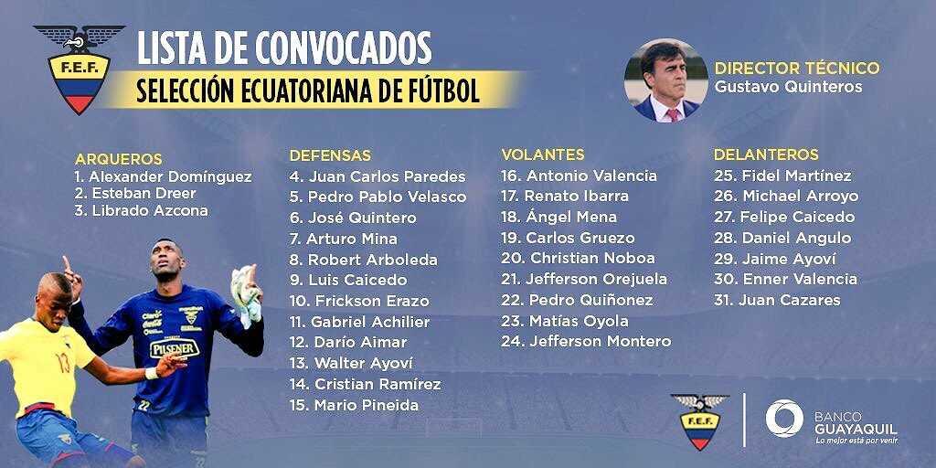 Convocados Ecuador