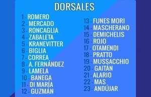 Dorsales
