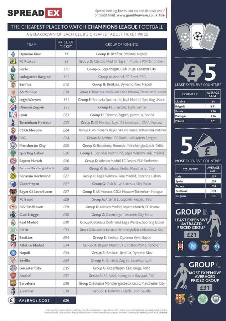 entradas-champions-league