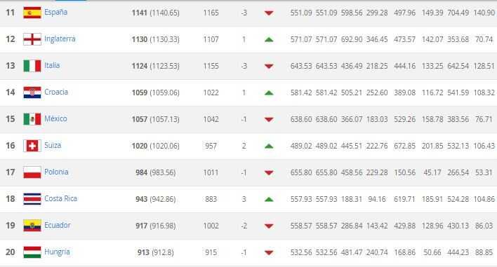 ranking-11-20