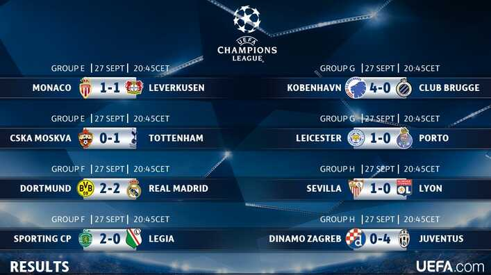 champions-league-fecha-2