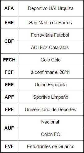 equipos-copa-libertadores-futfem