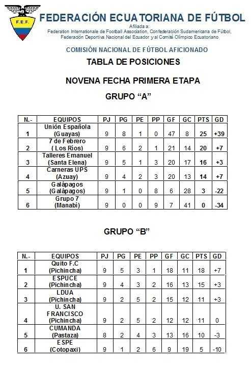tabla-de-posiciones-novena-fecha-fecha-primera-etapa-2016