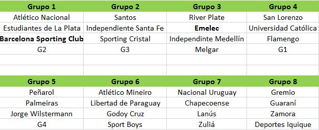 fase-de-grupos