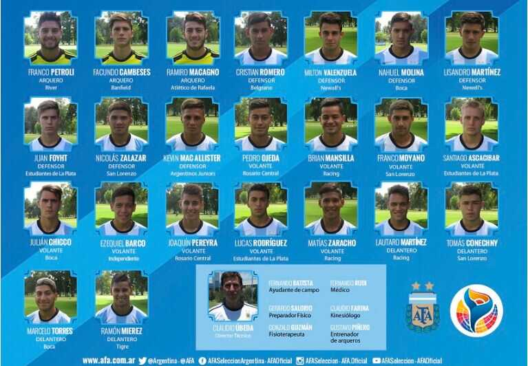 convocados-sub-20-argentina